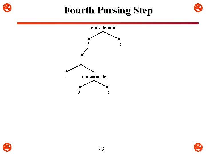 Fourth Parsing Step concatenate * a | a concatenate b a 42