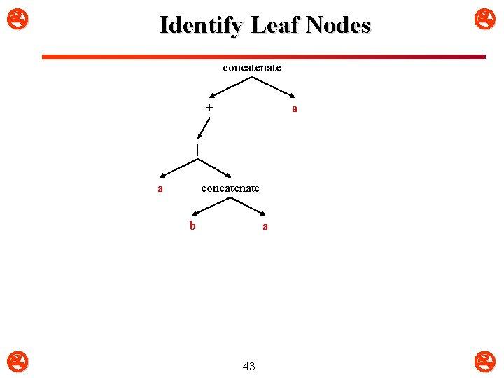 Identify Leaf Nodes concatenate + a | a concatenate b a 43