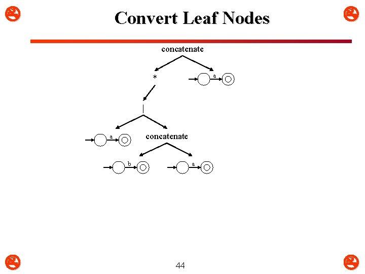 Convert Leaf Nodes concatenate a * | concatenate a b a 44