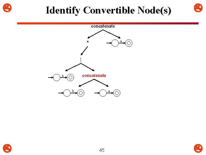 Identify Convertible Node(s) concatenate a * | concatenate a b a 45