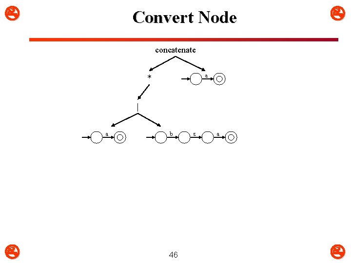Convert Node concatenate a * | a b 46 a