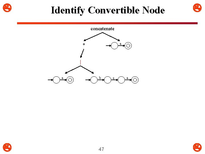 Identify Convertible Node concatenate a * | a b 47 a