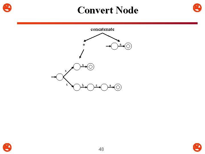 Convert Node concatenate a * a b a 48