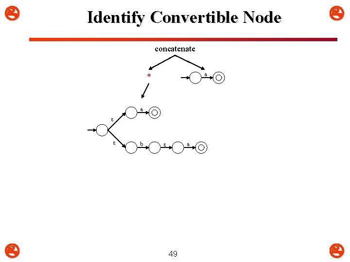 Identify Convertible Node concatenate a * a b a 49