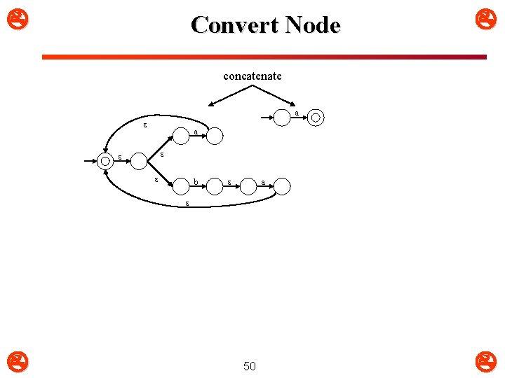Convert Node concatenate a a b a 50