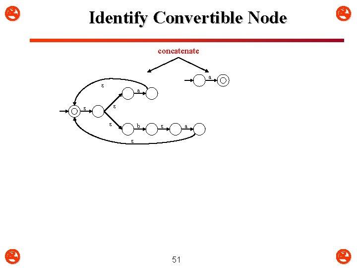 Identify Convertible Node concatenate a a b a 51