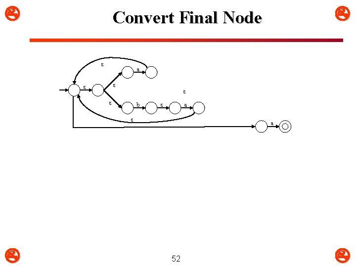 a b a Convert Final Node a 52