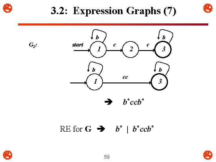 3. 2: Expression Graphs (7) b G 2 : start b c 1