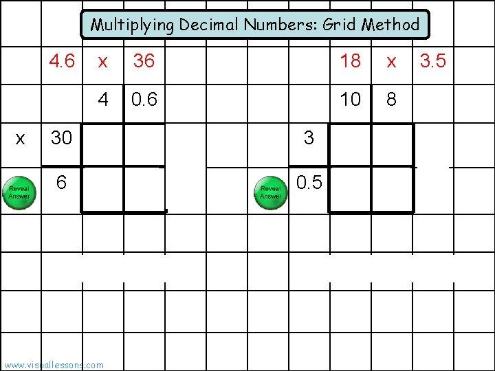 Multiplying Decimal Numbers: Grid Method 4. 6 x x 36 18 x 4 0.
