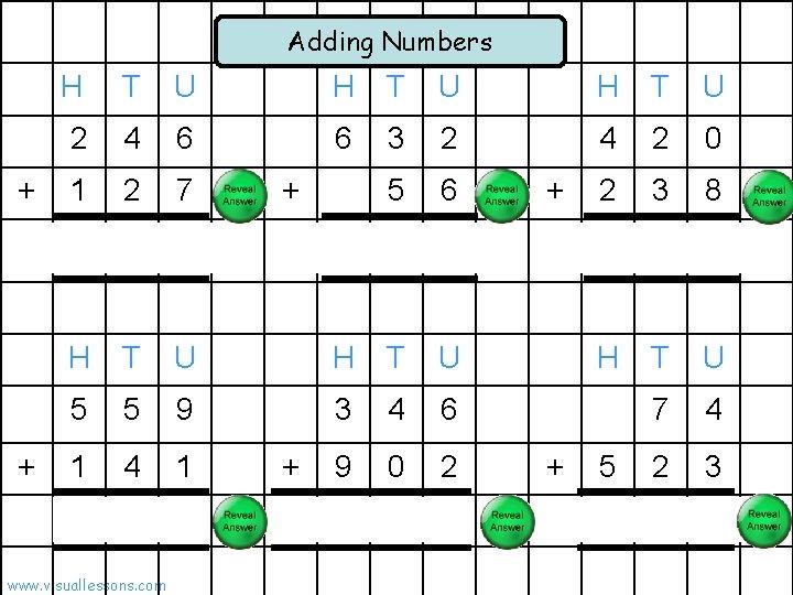 Adding Numbers + + H T U 2 4 6 6 3 2 4