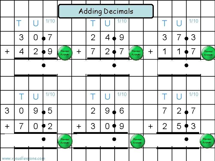 Adding Decimals T U 1/10 3 0 7 2 4 9 3 7 3
