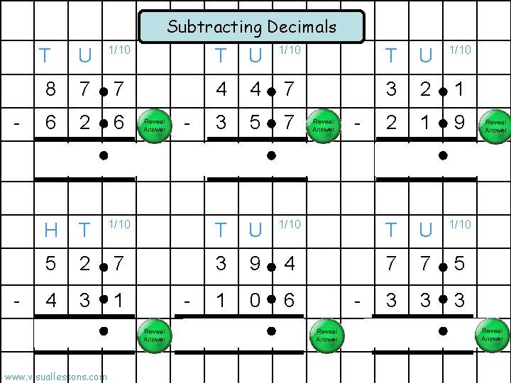 Subtracting Decimals - - T U 1/10 8 7 7 4 4 7 3