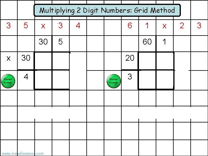 Multiplying 2 Digit Numbers: Grid Method 3 x 5 x 3 30 5 30