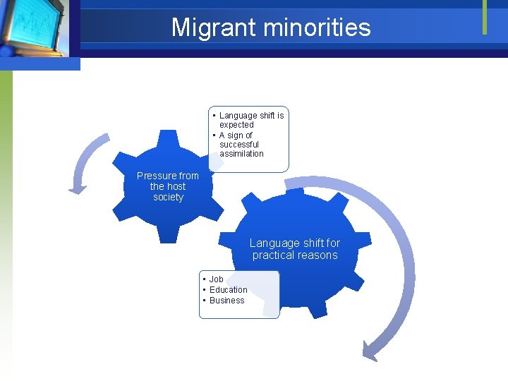 Migrant minorities • Language shift is expected • A sign of successful assimilation Pressure