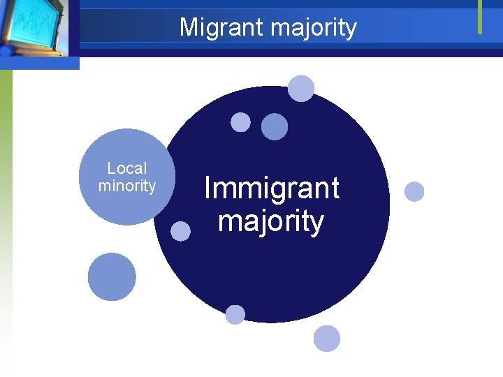 Migrant majority Local minority Immigrant majority