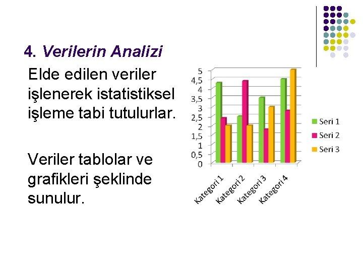 4. Verilerin Analizi Elde edilen veriler işlenerek istatistiksel işleme tabi tutulurlar. Veriler tablolar ve