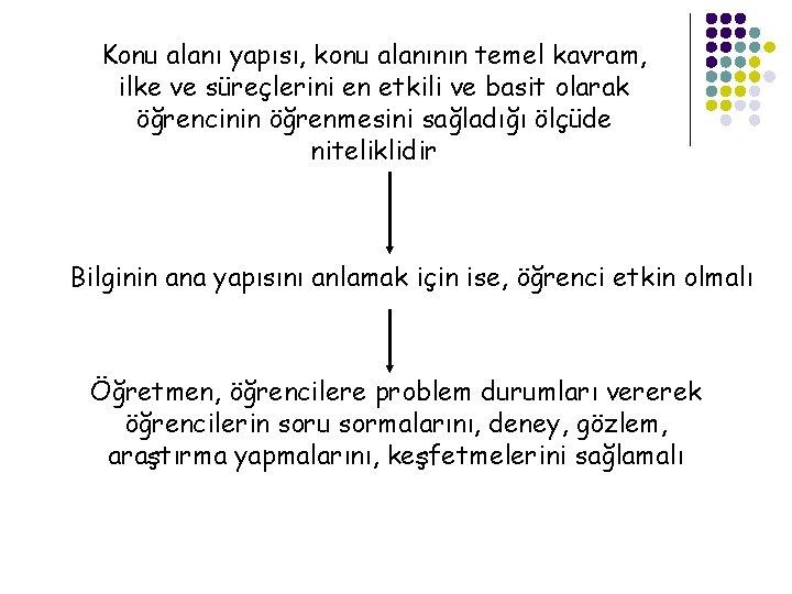 Konu alanı yapısı, konu alanının temel kavram, ilke ve süreçlerini en etkili ve basit