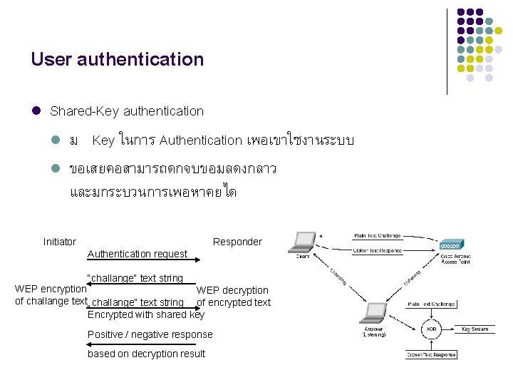 User authentication l Shared-Key authentication l ม Key ในการ Authentication เพอเขาใชงานระบบ l ขอเสยคอสามารถดกจบขอมลดงกลาว และมกระบวนการเพอหาคยได
