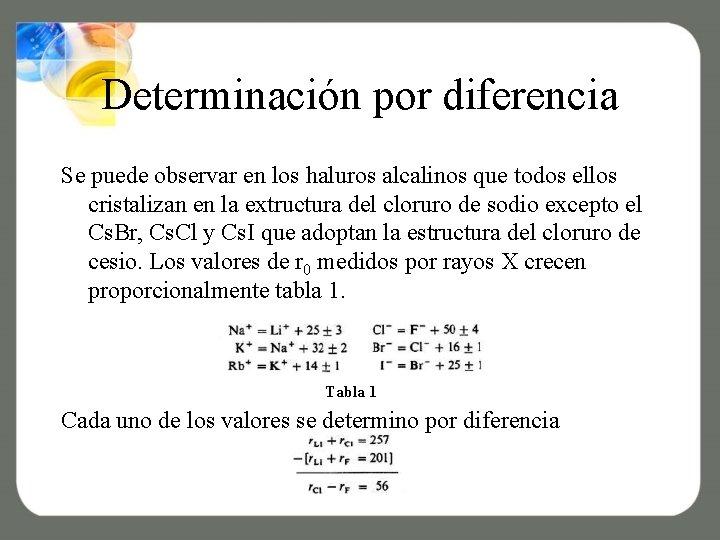 Determinación por diferencia Se puede observar en los haluros alcalinos que todos ellos cristalizan