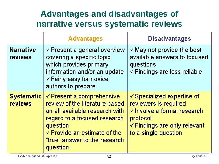 Advantages and disadvantages of narrative versus systematic reviews Narrative reviews Advantages Disadvantages üPresent a