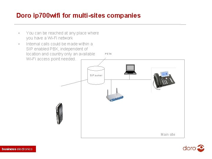 Doro ip 700 wifi for multi-sites companies • • You can be reached at