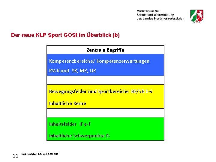 Der neue KLP Sport GOSt im Überblick (b) Zentrale Begriffe Kompetenzbereiche/ Kompetenzerwartungen BWK und