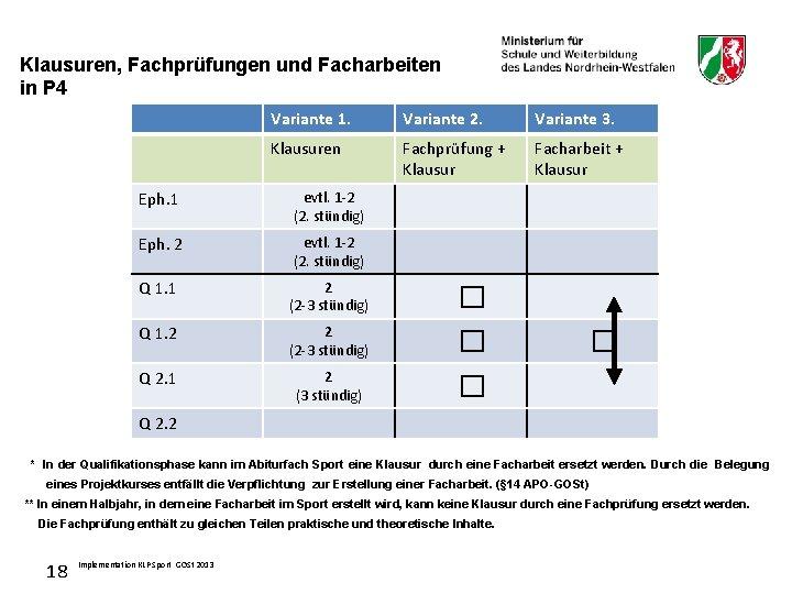 Klausuren, Fachprüfungen und Facharbeiten in P 4 Variante 1. Variante 2. Variante 3. Klausuren