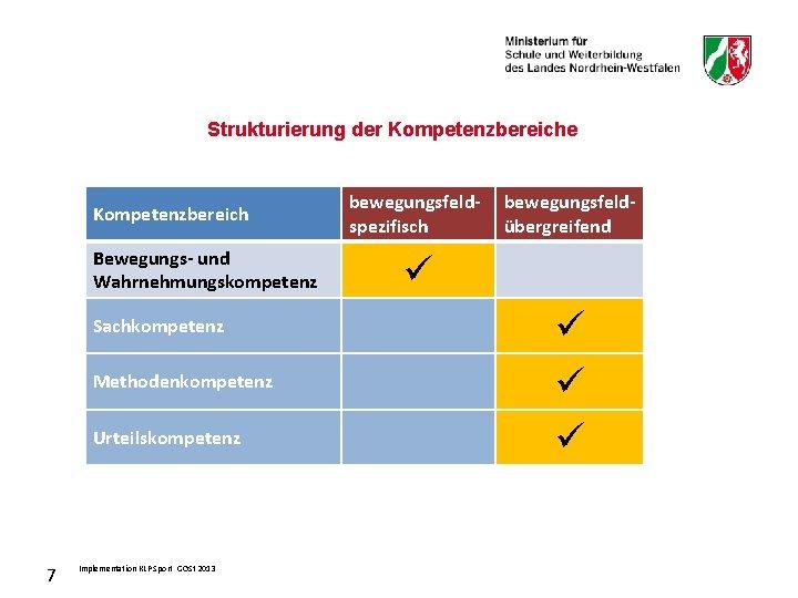 Strukturierung der Kompetenzbereiche Kompetenzbereich Bewegungs- und Wahrnehmungskompetenz Sachkompetenz Methodenkompetenz Urteilskompetenz 7 Implementation KLP Sport