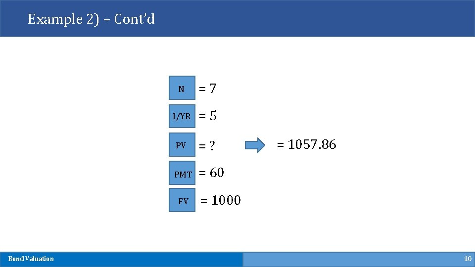 Example 2) – Cont'd N = 7 I/YR = 5 PV = ? PMT