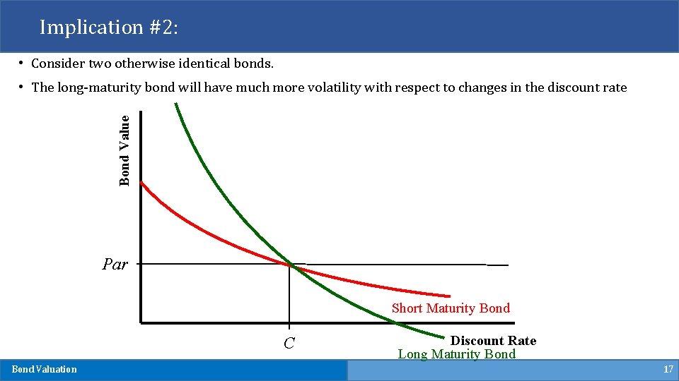 Implication #2: • Consider two otherwise identical bonds. Bond Value • The long-maturity bond
