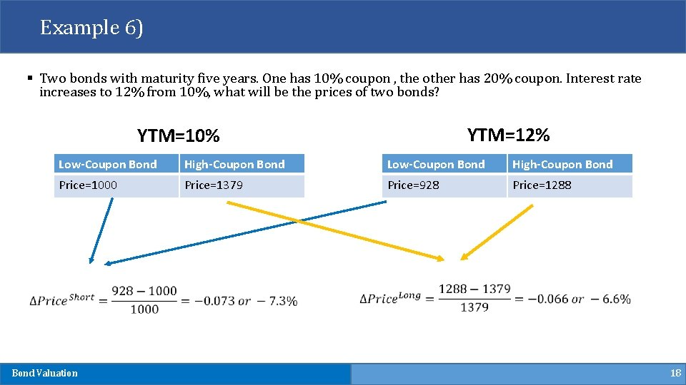 Example 6) § Two bonds with maturity five years. One has 10% coupon ,