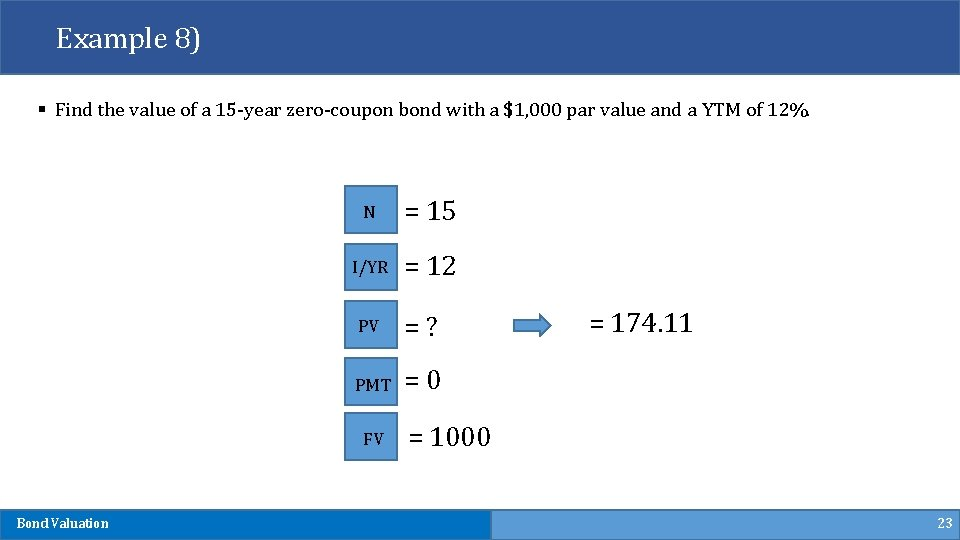 Example 8) § Find the value of a 15 -year zero-coupon bond with a