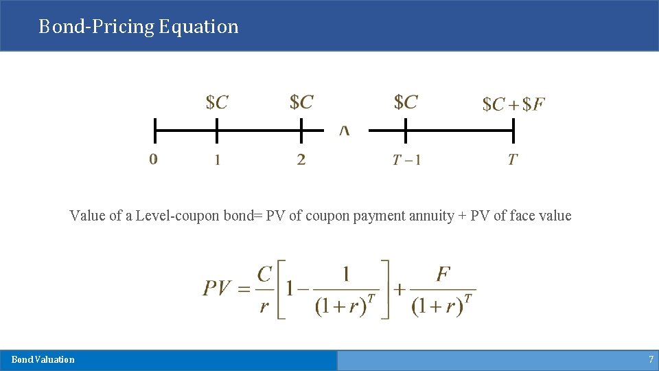 Bond-Pricing Equation Value of a Level-coupon bond= PV of coupon payment annuity + PV