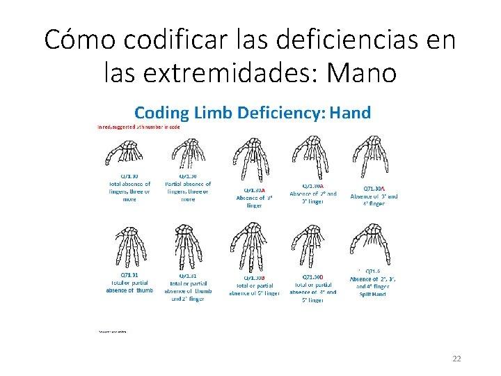 Cómo codificar las deficiencias en las extremidades: Mano 22