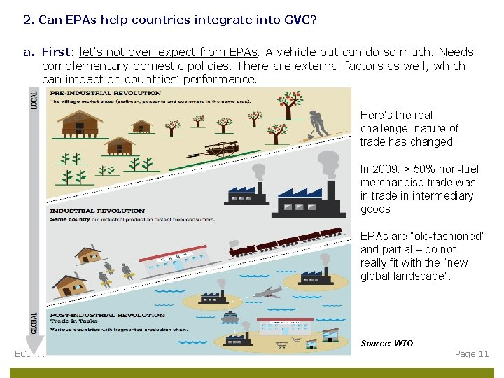 2. Can EPAs help countries integrate into GVC? a. First: let's not over-expect from