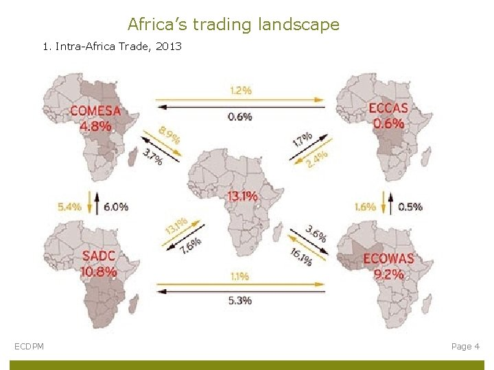 Africa's trading landscape 1. Intra-Africa Trade, 2013 ECDPM Page 4
