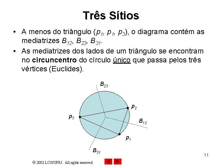 Três Sítios • A menos do triângulo (p 1, p 3), o diagrama contém