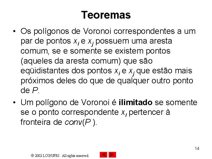 Teoremas • Os polígonos de Voronoi correspondentes a um par de pontos xi e
