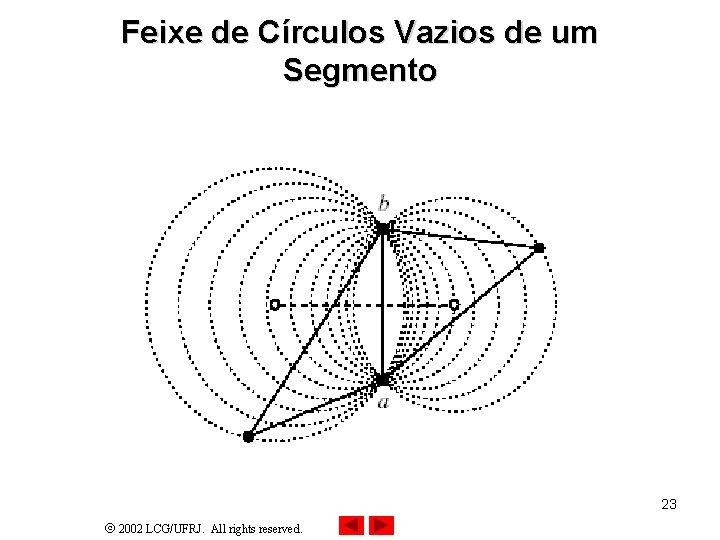 Feixe de Círculos Vazios de um Segmento 23 2002 LCG/UFRJ. All rights reserved.