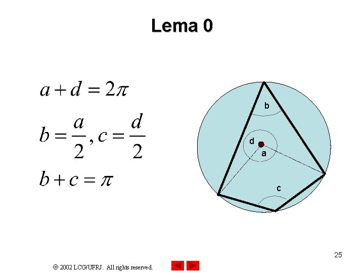 Lema 0 b d a c 25 2002 LCG/UFRJ. All rights reserved.