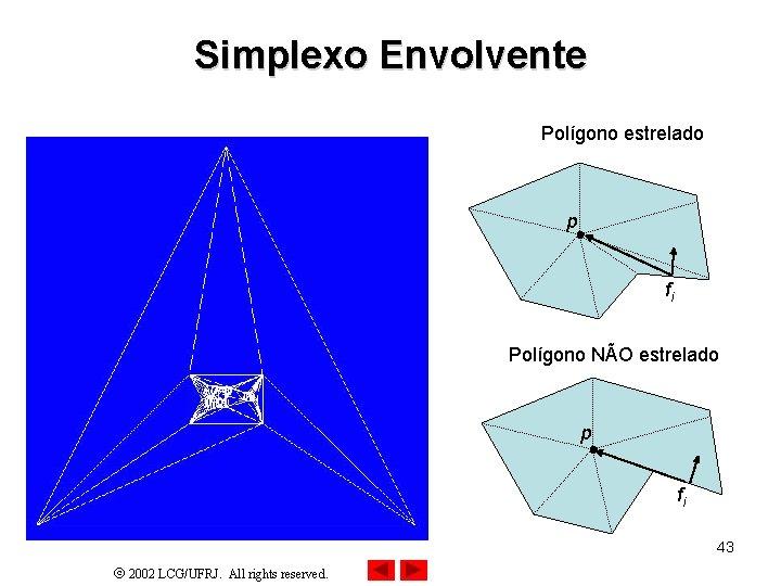 Simplexo Envolvente Polígono estrelado p fi Polígono NÃO estrelado p fi 43 2002 LCG/UFRJ.