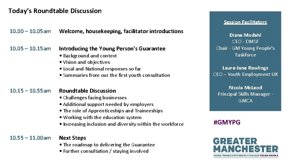Today's Roundtable Discussion Session Facilitators 10. 00 – 10. 05 am Welcome, housekeeping, facilitator