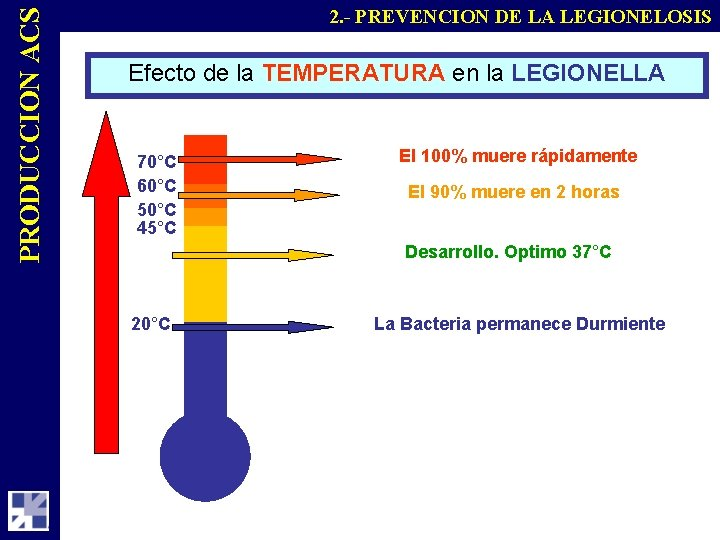PRODUCCION ACS 2. - PREVENCION DE LA LEGIONELOSIS Efecto de la TEMPERATURA en la
