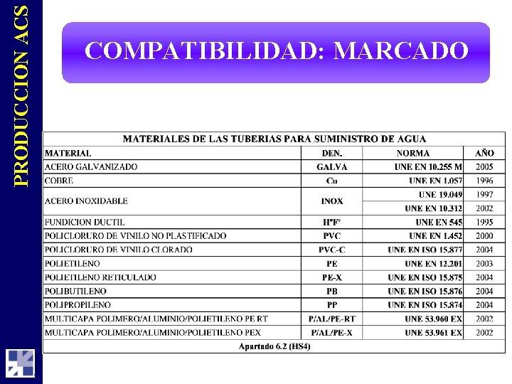PRODUCCION ACS COMPATIBILIDAD: MARCADO