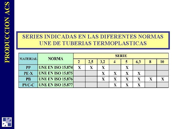 PRODUCCION ACS SERIES INDICADAS EN LAS DIFERENTES NORMAS UNE DE TUBERIAS TERMOPLASTICAS