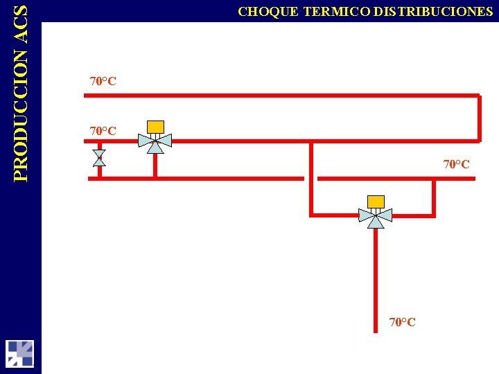 PRODUCCION ACS CHOQUE TERMICO DISTRIBUCIONES 70°C