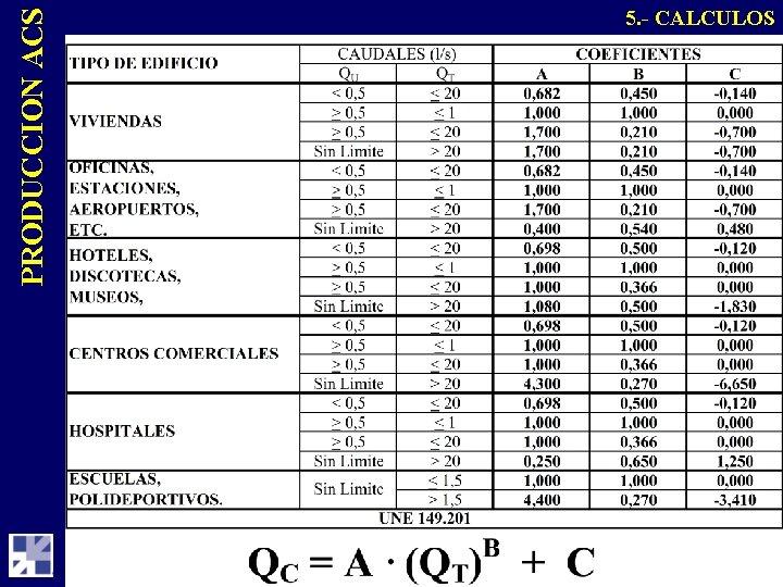 PRODUCCION ACS 5. - CALCULOS