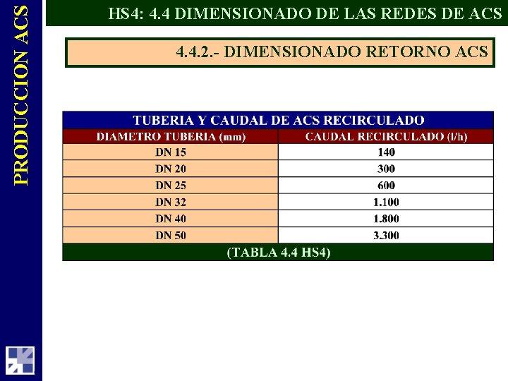 PRODUCCION ACS HS 4: 4. 4 DIMENSIONADO DE LAS REDES DE ACS 4. 4.