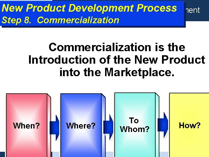 New Product. Definisi Development Process Product planning management Step 8. Commercialization is the Introduction