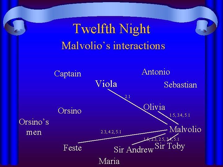Twelfth Night Malvolio's interactions Captain Antonio Sebastian Viola 2. 1 Olivia Orsino's men 1.